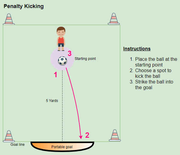 Soccer Drills For U10 - Penalty Kicking