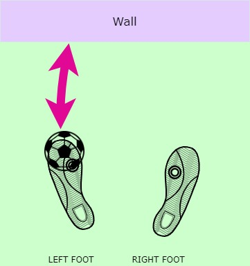 Soccer Wall Passing Drills - Lace Left