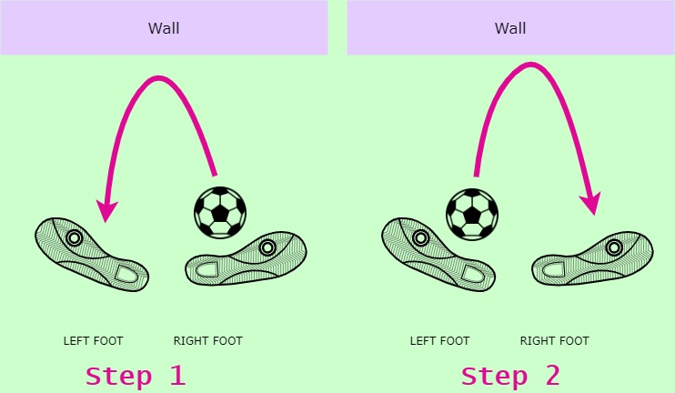 Soccer Wall Passing Drills - inside alternate 1 touch