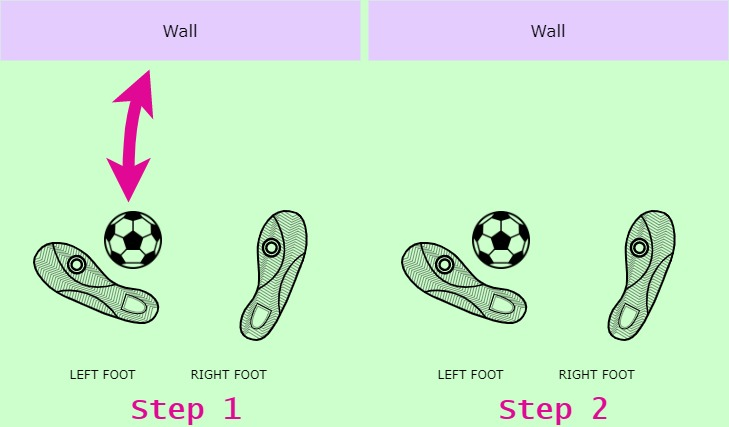 Soccer Wall Passing Drills - inside left 2 touches
