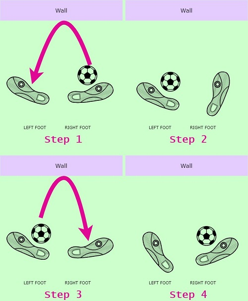Soccer Wall Passing Drills - Inside Alternate Two Touch