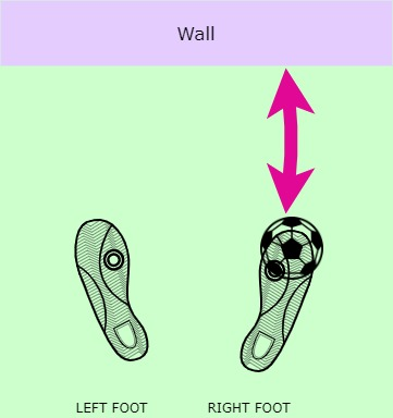 Soccer Wall Passing Drills - Lace Right