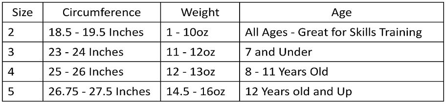 Ball size and measurements